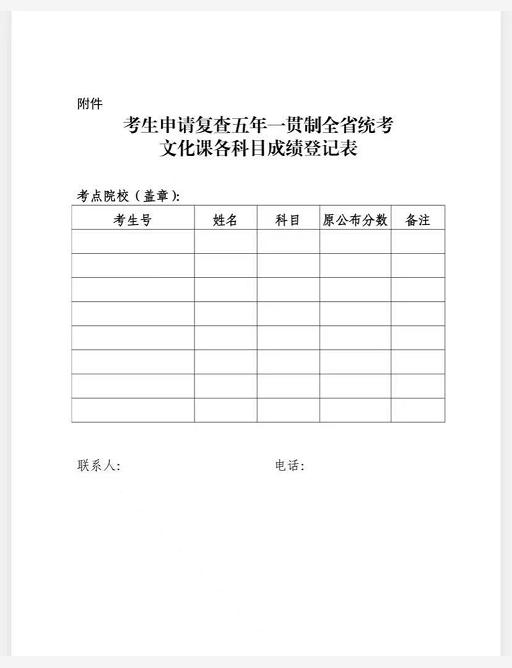 广东省2021年高职院校五年一贯制单独招生考试全省统考成绩即将公布(图1)