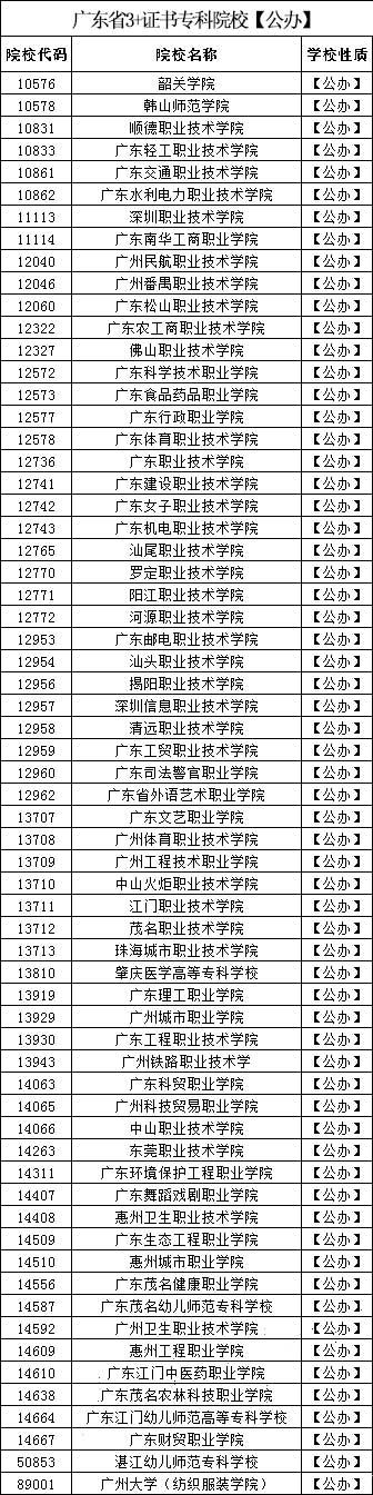 2022年华师南粤优师高职高考招生简章(图2)