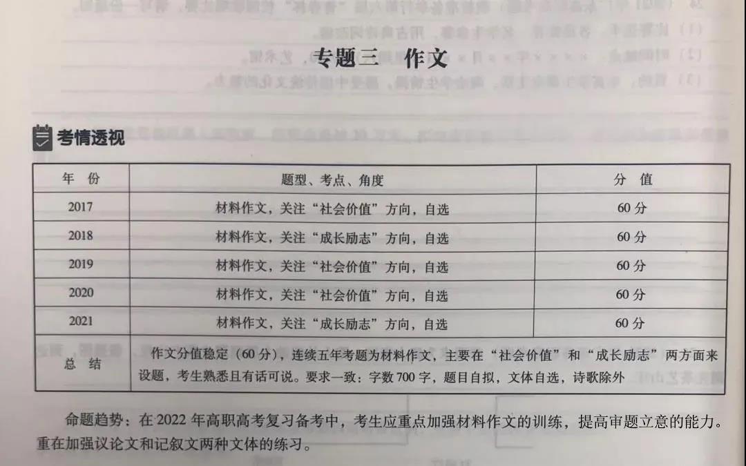 """【汇总】2013~2021年""""3+证书""""语文考试作文题型(图1)"""